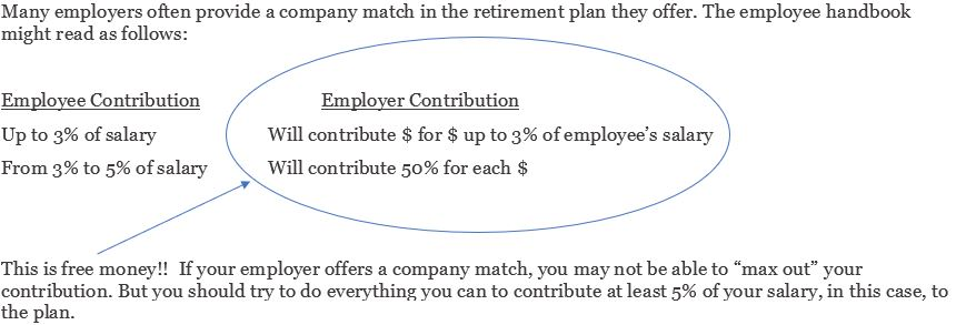 Employer Contribution